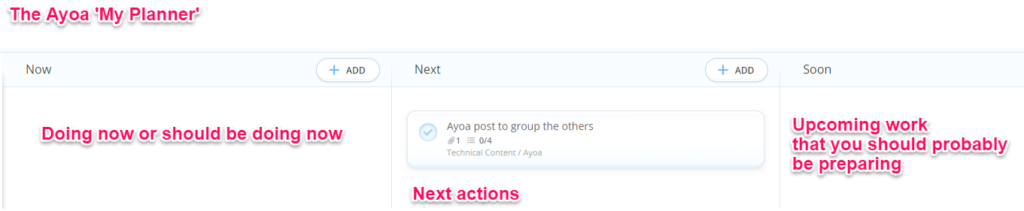 the ayoa my planner is an excellent way of viewing priorities and filtering from the mass of potential items planned