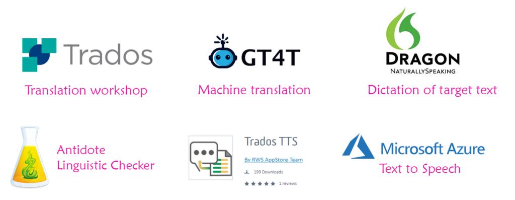 cinq outils de traduction pour les traducteurs Trados, GT4T, Dragon, Antidote et Text to Speech